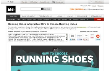 http://www.rei.com/features/infographics/running-shoes.html