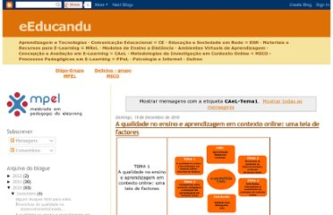 http://eeducandu.blogspot.com/search/label/CAeL-Tema1