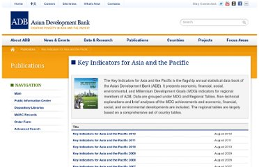 http://www.adb.org/publications/series/key-indicators-for-asia-and-the-pacific