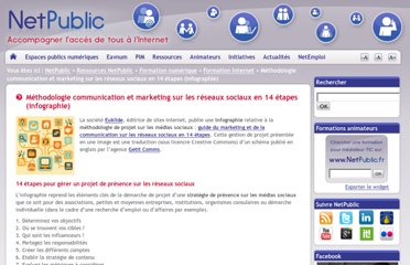 http://www.netpublic.fr/2012/05/methodologie-communication-marketing-reseaux-sociaux-14-etapes/