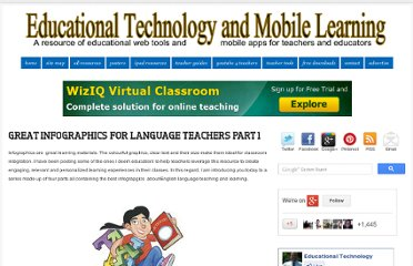 http://www.educatorstechnology.com/2012/05/5-great-infographics-for-language.html