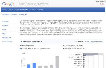 https://www.google.com/transparencyreport/removals/government/