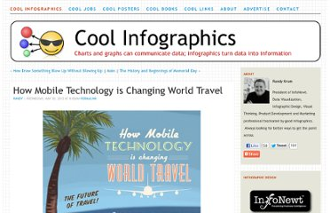 http://www.coolinfographics.com/blog/2012/5/30/how-mobile-technology-is-changing-world-travel.html
