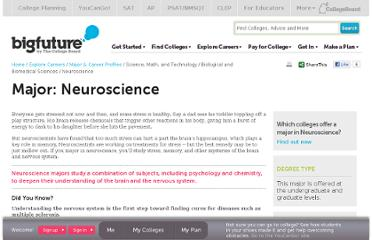 https://bigfuture.collegeboard.org/majors/biological-biomedical-sciences-neuroscience