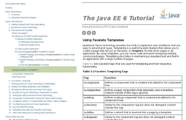http://docs.oracle.com/javaee/6/tutorial/doc/giqxp.html