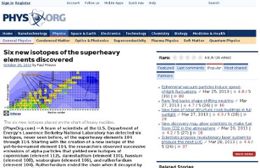 http://phys.org/news/2010-10-isotopes-superheavy-elements.html