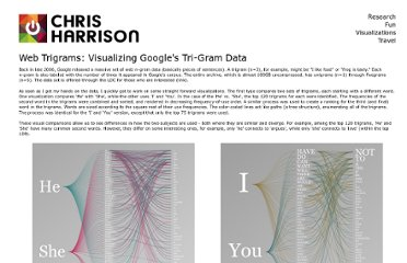 http://www.chrisharrison.net/index.php/Visualizations/WebTrigrams