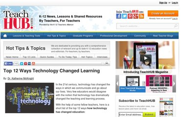 http://www.teachhub.com/how-technology-changed-learning