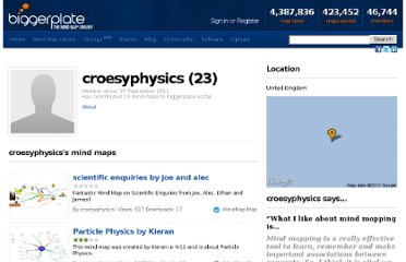 http://www.biggerplate.com/croesyphysics