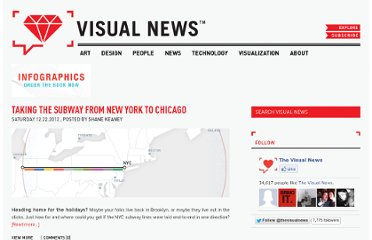 http://www.visualnews.com/category/visualization-2/visuals/