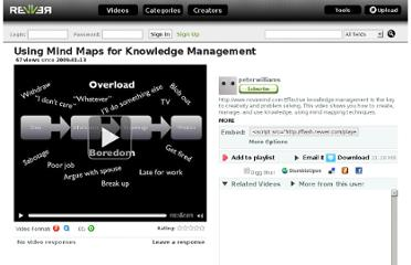 http://revver.com/video/1434428/using-mind-maps-for-knowledge-management/
