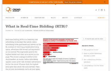 http://blog.crowdscience.com/2011/07/what-is-real-time-bidding-rtb/