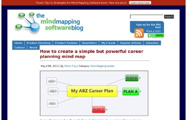 http://mindmappingsoftwareblog.com/abz-career-plan-mind-map/
