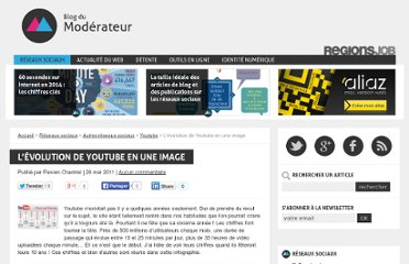http://www.blogdumoderateur.com/l-evolution-de-youtube-en-une-image/