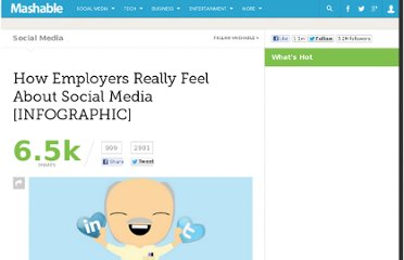 http://mashable.com/2012/06/10/employer-social-media/