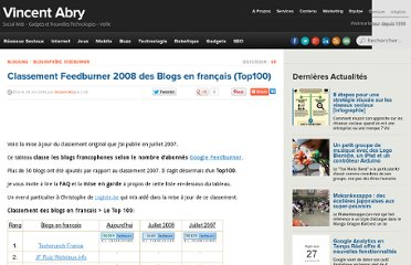 http://www.vincentabry.com/classement-feedburner-2008-des-blogs-en-francais-top100-1653