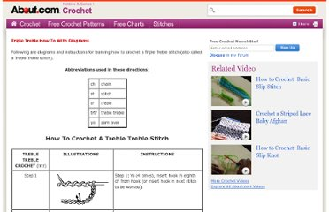 http://crochet.about.com/library/bltrtreble.htm