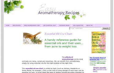 http://www.easy-aromatherapy-recipes.com/essential-oil-use-chart.html#antibacterial