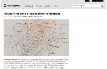 http://flowingdata.com/2012/06/13/network-of-data-visualization-references/