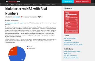 http://www.informationdiet.com/blog/read/kickstarter-vs-nea-with-real-numbers