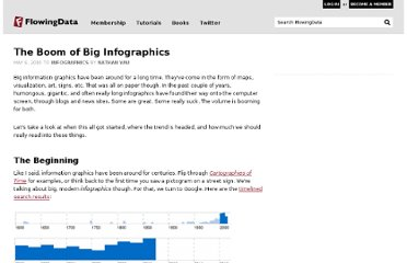 http://flowingdata.com/2010/05/06/the-boom-of-big-infographics/