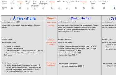 http://www.educreuse23.ac-limoges.fr/circonscription_gueret1/pedagogie/lecture/tableau9methodes.htm
