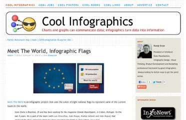 http://www.coolinfographics.com/blog/2008/2/20/meet-the-world-infographic-flags.html