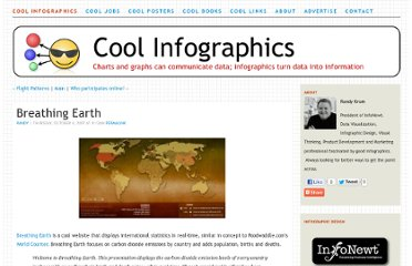 http://www.coolinfographics.com/blog/2007/10/4/breathing-earth.html