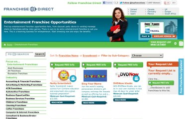 http://www.franchisedirect.com/entertainmentfranchises/107