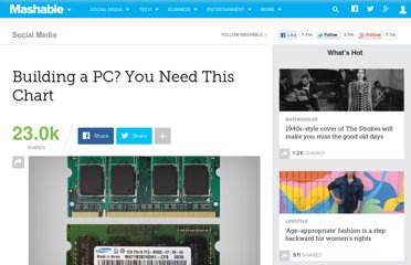 http://mashable.com/2012/06/19/pc-hardware-poster/