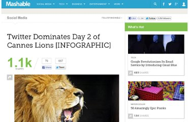 http://mashable.com/2012/06/20/cannes-lions-day-2/
