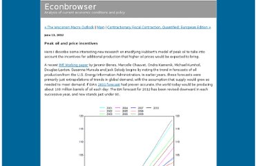 http://www.econbrowser.com/archives/2012/06/peak_oil_and_pr.html