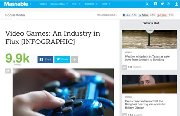 http://mashable.com/2012/06/21/video-game-industry/
