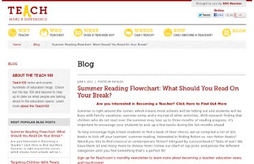 http://teach.com/great-educational-resources/summer-reading-flowchart#