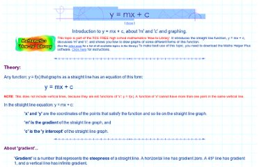 http://www.teacherschoice.com.au/maths_library/functions/y_=_mx_+_c.htm