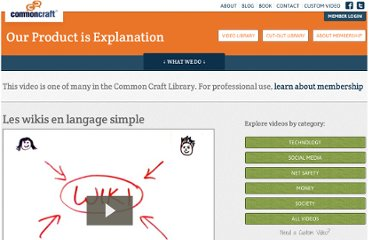 http://www.commoncraft.com/video/les-wikis-en-langage-simple