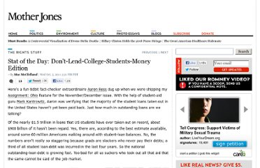 http://www.motherjones.com/rights-stuff/2011/09/stat-day-dont-lend-college-students-money-edition