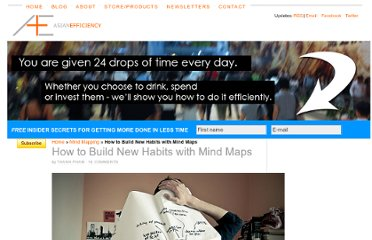 http://www.asianefficiency.com/habits/how-build-new-habits-mind-maps/