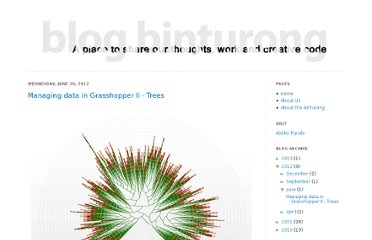 http://www.atelierbinturong.com/2012/06/managing-data-in-grasshopper-ii-tree.html