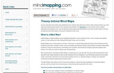 http://www.mindmapping.com/theory-behind-mind-maps.php