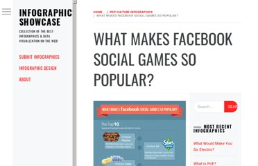 http://www.infographicsshowcase.com/what-makes-facebook-social-games-so-popular/