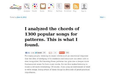 http://www.hooktheory.com/blog/i-analyzed-the-chords-of-1300-popular-songs-for-patterns-this-is-what-i-found/
