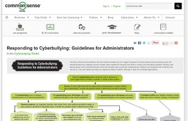 http://www.commonsensemedia.org/educators/cyberbullying-response-flowchart#.T75lh1gznaA.twitter