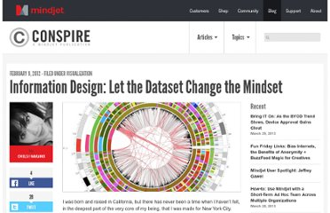 http://blog.mindjet.com/2012/02/information-design-let-the-dataset-change-the-mindset/