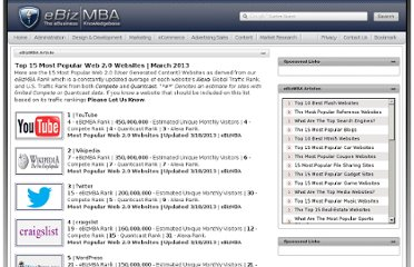 http://www.ebizmba.com/articles/web-2.0-websites