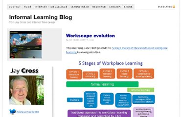 http://www.informl.com/2010/05/07/workscape-evolution/