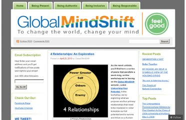 http://globalmindshift.wordpress.com/2010/04/25/4-relationships-an-exploration/