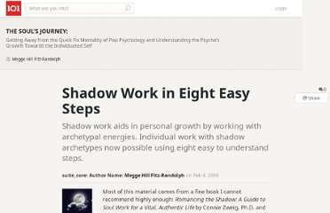 http://suite101.com/article/personal-shadow-work-in-eight-easyish-steps-a93444