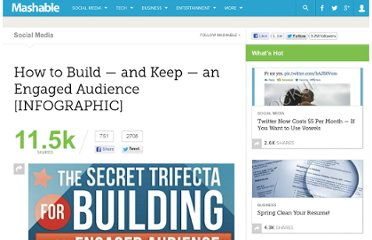 http://mashable.com/2012/06/26/how-to-build-an-engaged-audience-infographic/