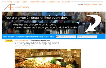 http://www.asianefficiency.com/technology/everyday-mind-mapping-uses/